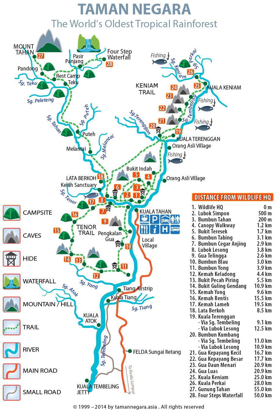 Visitar Taman Negara por libre